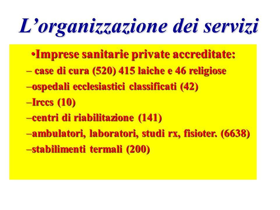 L'organizzazione dei servizi Liberi professionisti o convenzionati:Liberi professionisti o convenzionati: – medici di medicina generale (47157) – pedi