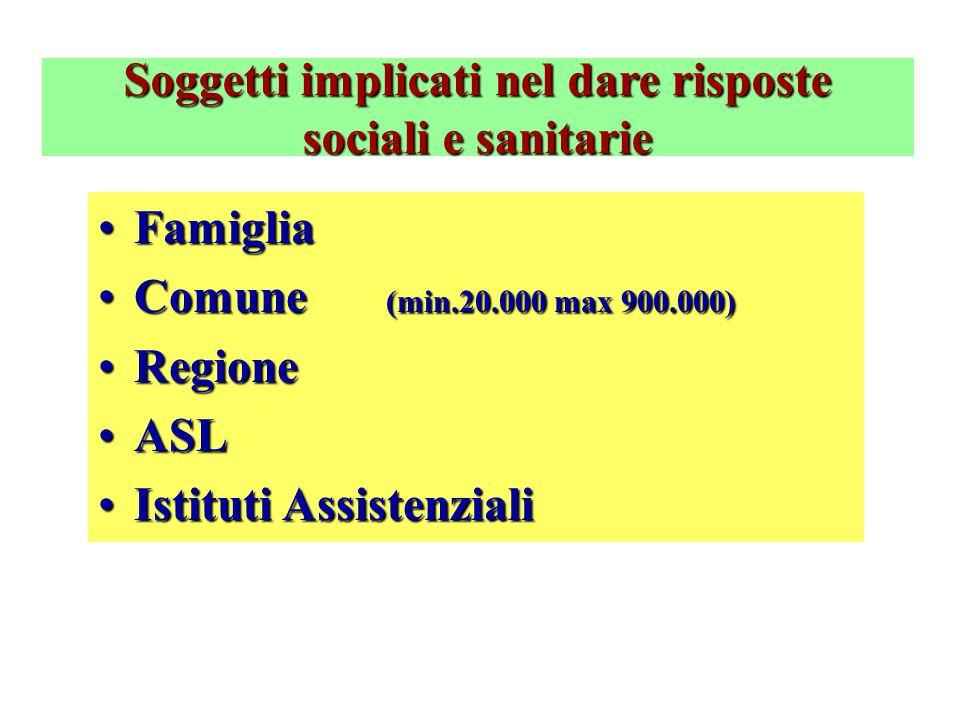 Tipologie di risposte ai bisogni C) Sanitari (ASL) A) Socio Assistenziale (Comuni) B) Socio Sanitari (Comuni e ASL)B) Socio Sanitari (Comuni e ASL)