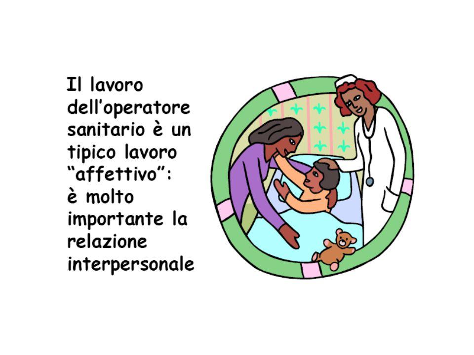 relazione Il lavoro nei servizi alla persona è basato sostanzialmente sulla……….