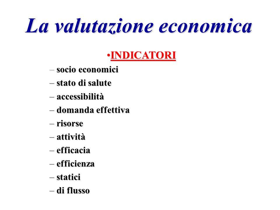 La valutazione economica Prima dell'intervento tra diverse alternativePrima dell'intervento tra diverse alternative Dopo che un intervento è stato eff
