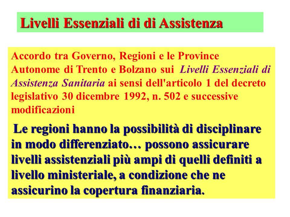 "Livelli Essenziali di di Assistenza D.P.C.M. 29/11/2001 ""definizione dei livelli essenziali di assistenza"" Il Servizio Sanitario Nazionale garantisce,"