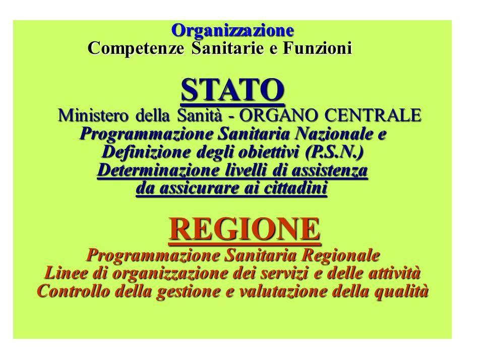 I Livelli Essenziali di Assistenza sanitaria sono stati definiti in relazione alle risorse la regione individui prestazioni/servizi aggiuntivi a favor