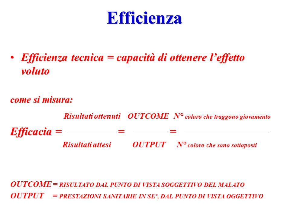 Efficacia-Efficienza-Equità-Qualità Efficacia = capacità di ottenere l'effetto volutoEfficacia = capacità di ottenere l'effetto voluto come si misura: