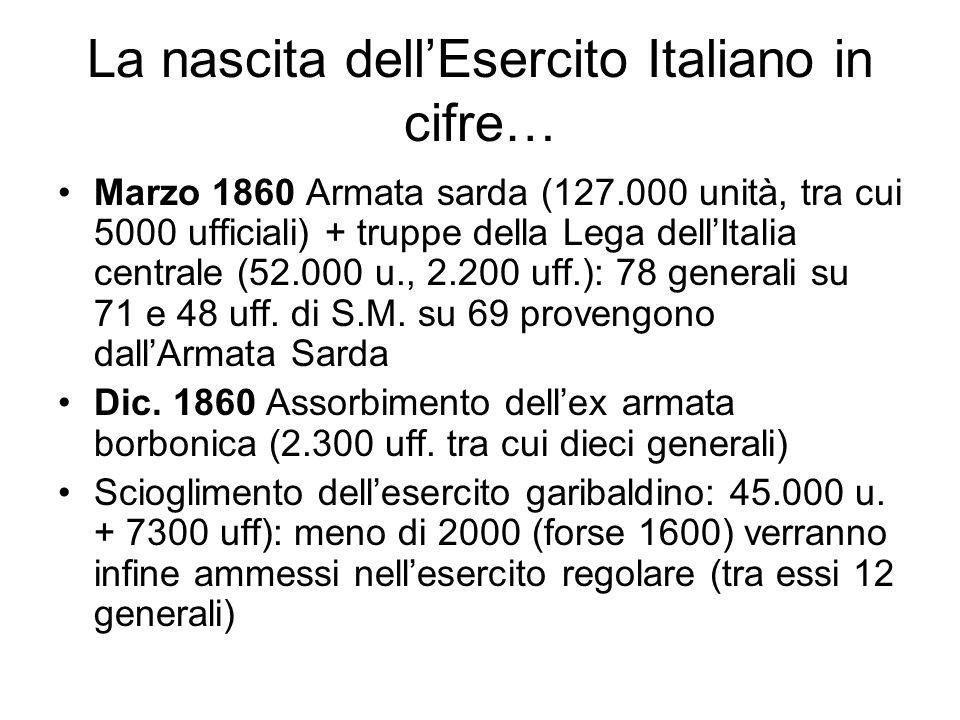 La nascita dell'Esercito Italiano in cifre… Marzo 1860 Armata sarda (127.000 unità, tra cui 5000 ufficiali) + truppe della Lega dell'Italia centrale (