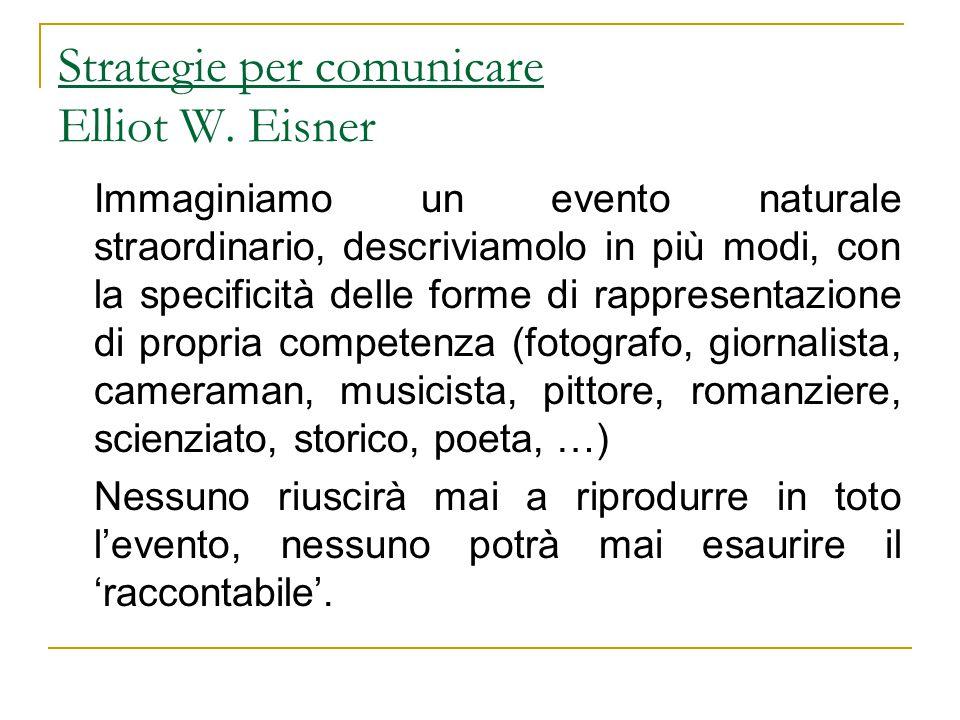 Strategie per comunicare Elliot W. Eisner Immaginiamo un evento naturale straordinario, descriviamolo in più modi, con la specificità delle forme di r