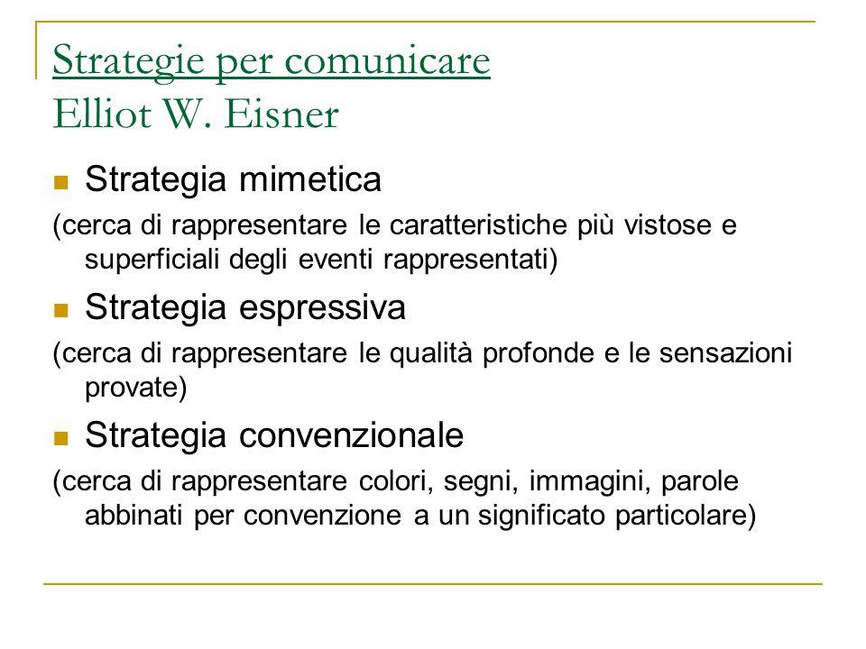 Strategie per comunicare Elliot W. Eisner Strategia mimetica (cerca di rappresentare le caratteristiche più vistose e superficiali degli eventi rappre