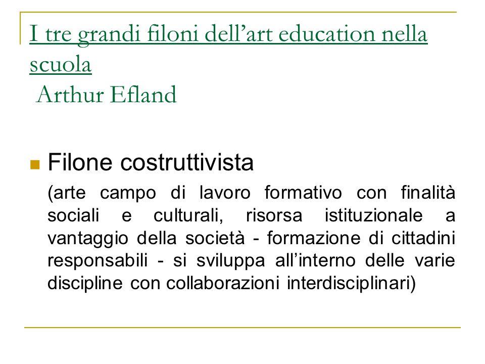 I tre grandi filoni dell'art education nella scuola Arthur Efland Filone costruttivista (arte campo di lavoro formativo con finalità sociali e cultura
