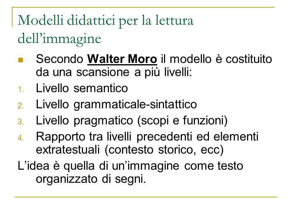 Secondo Walter Moro il modello è costituito da una scansione a più livelli: 1. Livello semantico 2. Livello grammaticale-sintattico 3. Livello pragmat