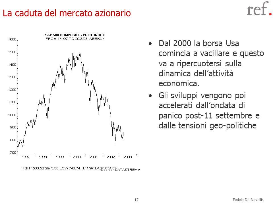 Fedele De Novellis 17 La caduta del mercato azionario Dal 2000 la borsa Usa comincia a vacillare e questo va a ripercuotersi sulla dinamica dell'attiv
