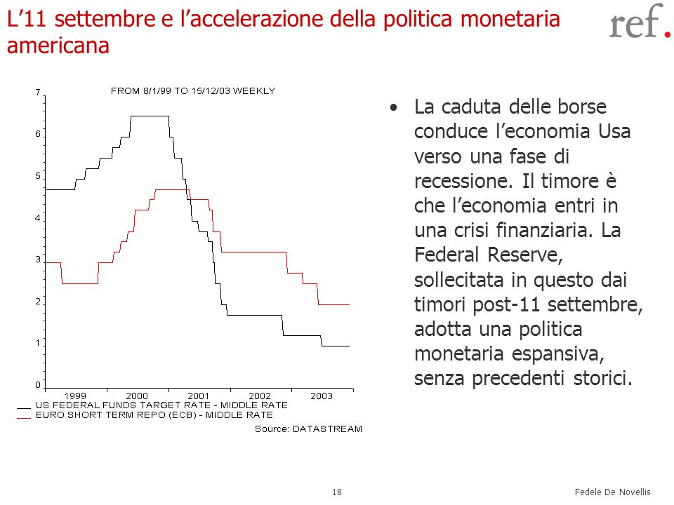 Fedele De Novellis 18 L'11 settembre e l'accelerazione della politica monetaria americana La caduta delle borse conduce l'economia Usa verso una fase di recessione.