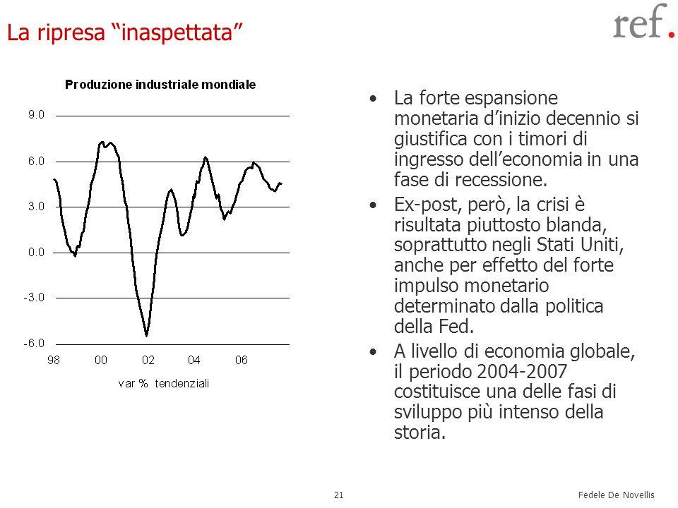 Fedele De Novellis 21 La ripresa inaspettata La forte espansione monetaria d'inizio decennio si giustifica con i timori di ingresso dell'economia in una fase di recessione.