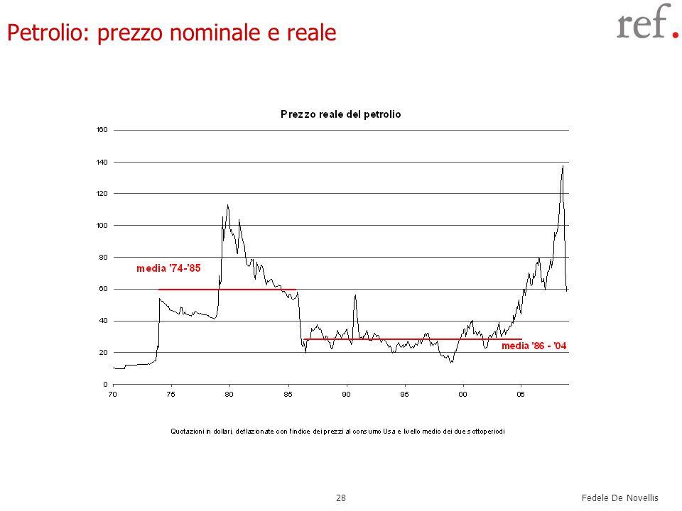 Fedele De Novellis 28 Petrolio: prezzo nominale e reale