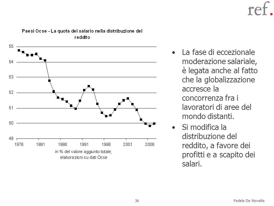 Fedele De Novellis 36 La fase di eccezionale moderazione salariale, è legata anche al fatto che la globalizzazione accresce la concorrenza fra i lavoratori di aree del mondo distanti.