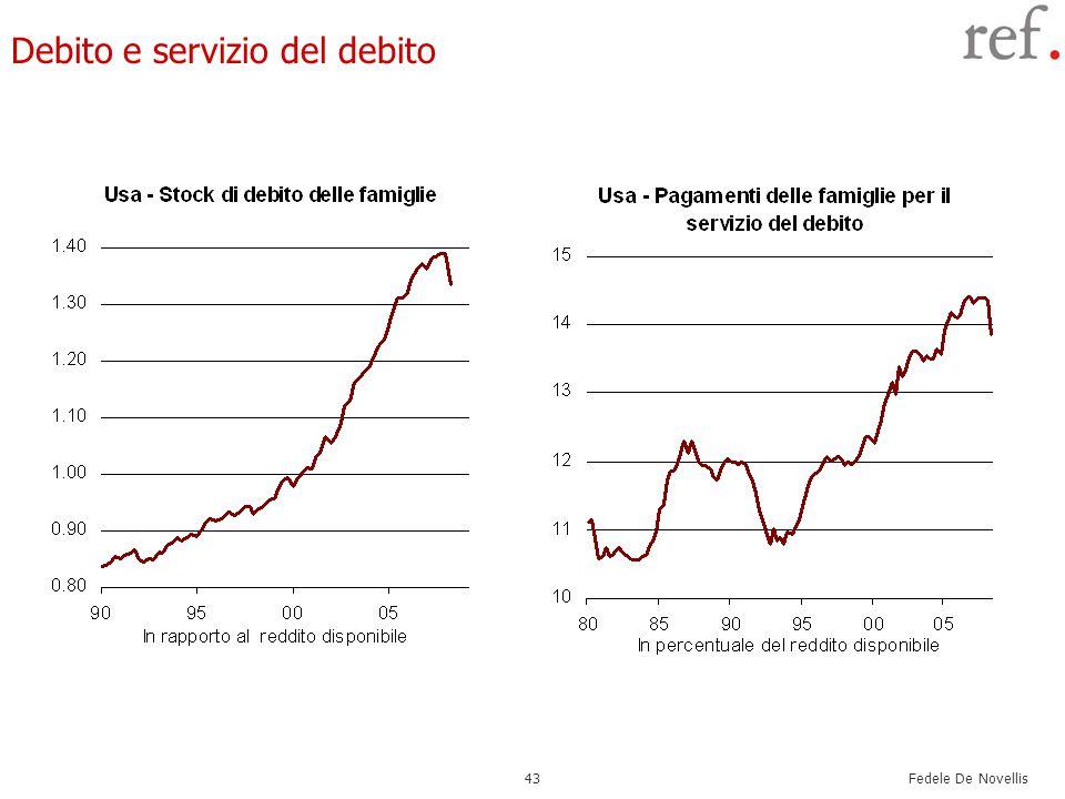 Fedele De Novellis 43 Debito e servizio del debito