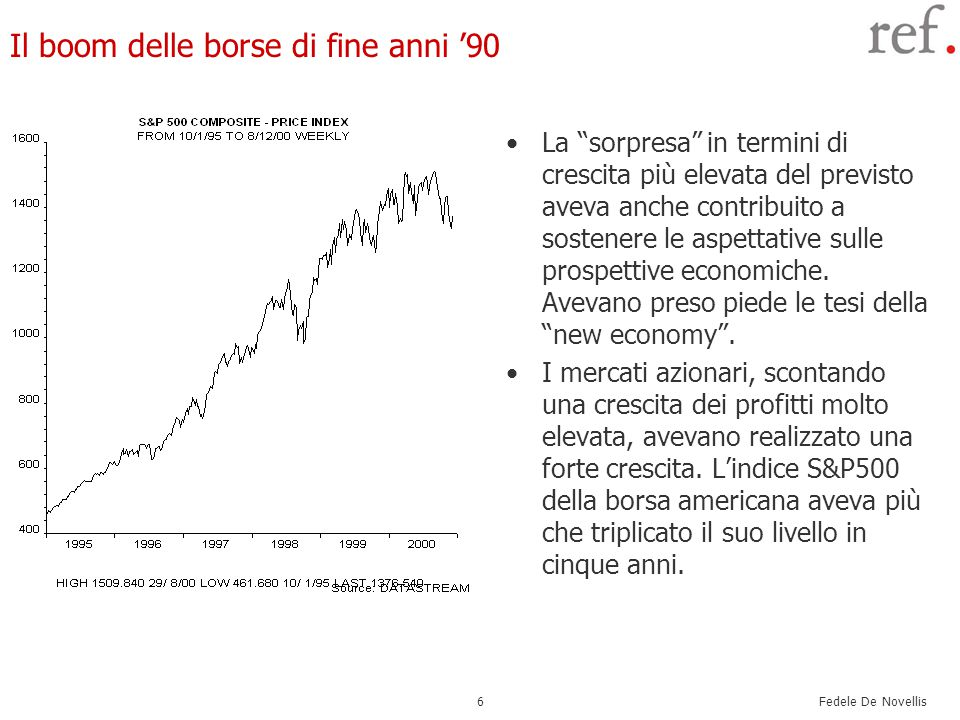Fedele De Novellis 6 Il boom delle borse di fine anni '90 La sorpresa in termini di crescita più elevata del previsto aveva anche contribuito a sostenere le aspettative sulle prospettive economiche.