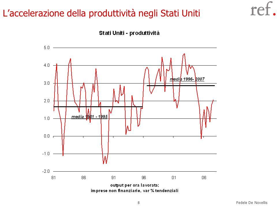 Fedele De Novellis 8 L'accelerazione della produttività negli Stati Uniti