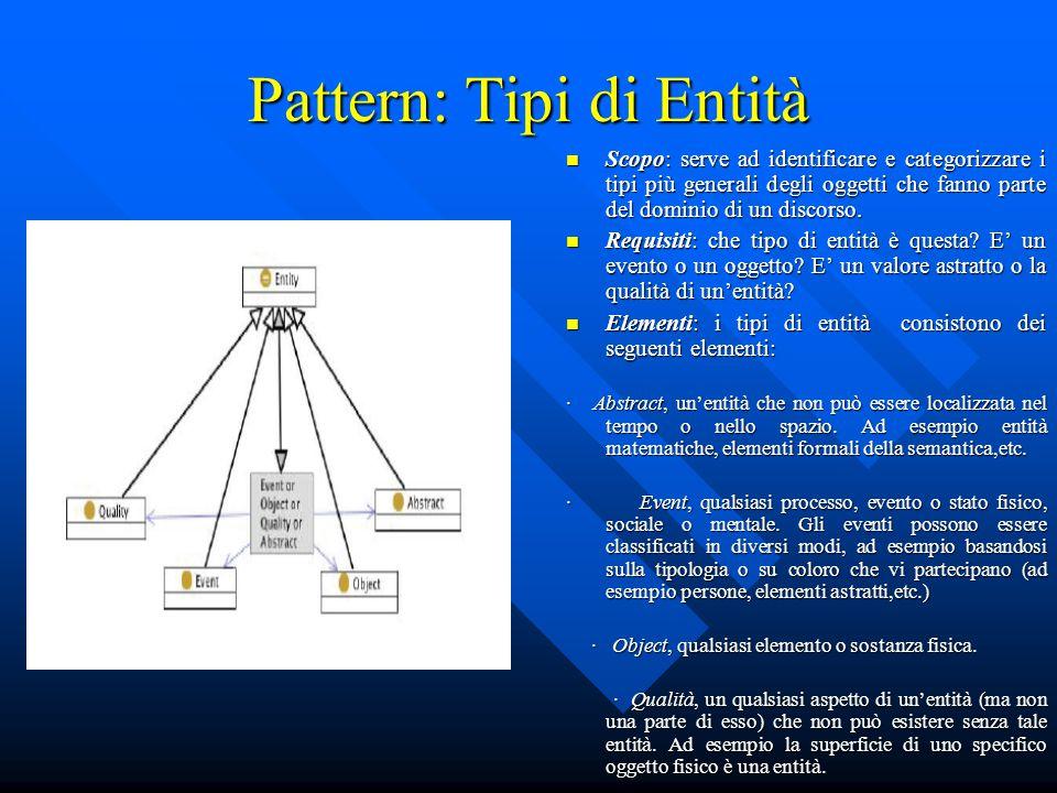 Pattern: Tipi di Entità Scopo: serve ad identificare e categorizzare i tipi più generali degli oggetti che fanno parte del dominio di un discorso. Sco