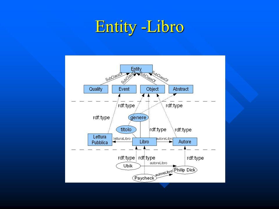 Entity -Libro