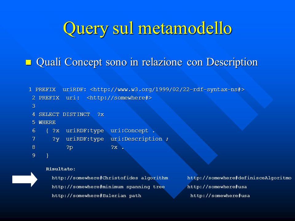 Query sul metamodello Quali Concept sono in relazione con Description Quali Concept sono in relazione con Description 1 PREFIX uriRDF: 1 PREFIX uriRDF: 2 PREFIX uri: 2 PREFIX uri: 3 4 SELECT DISTINCT x 4 SELECT DISTINCT x 5 WHERE 5 WHERE 6 { x uriRDF:type uri:Concept.