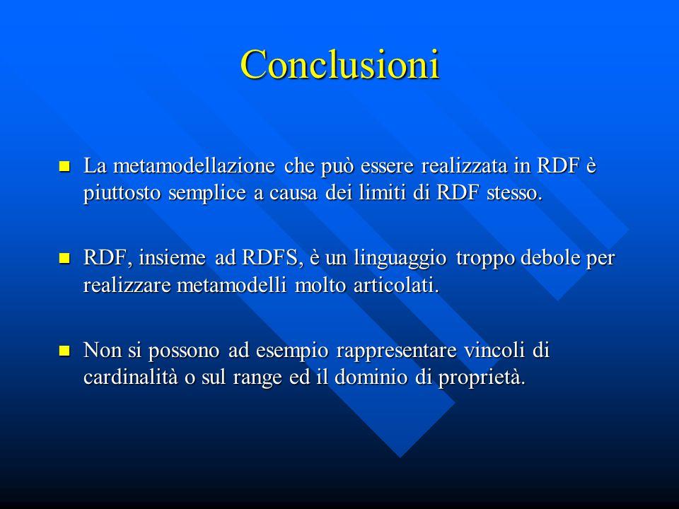 Conclusioni La metamodellazione che può essere realizzata in RDF è piuttosto semplice a causa dei limiti di RDF stesso. La metamodellazione che può es