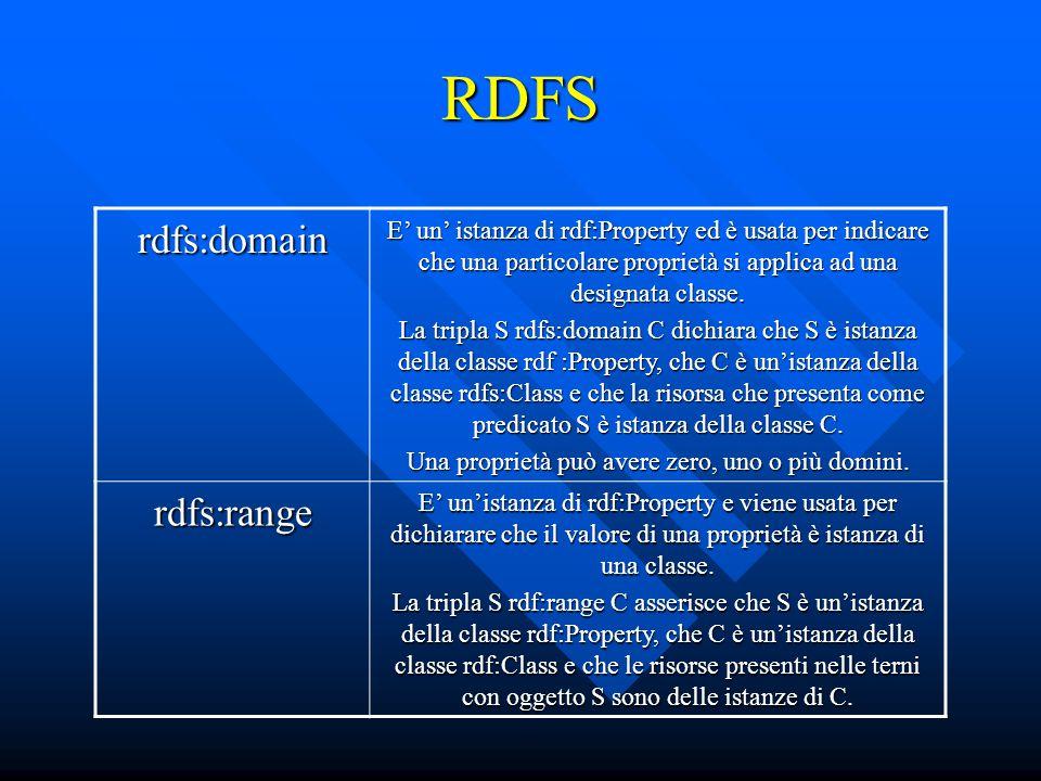 RDFS rdfs:domain E' un' istanza di rdf:Property ed è usata per indicare che una particolare proprietà si applica ad una designata classe. La tripla S