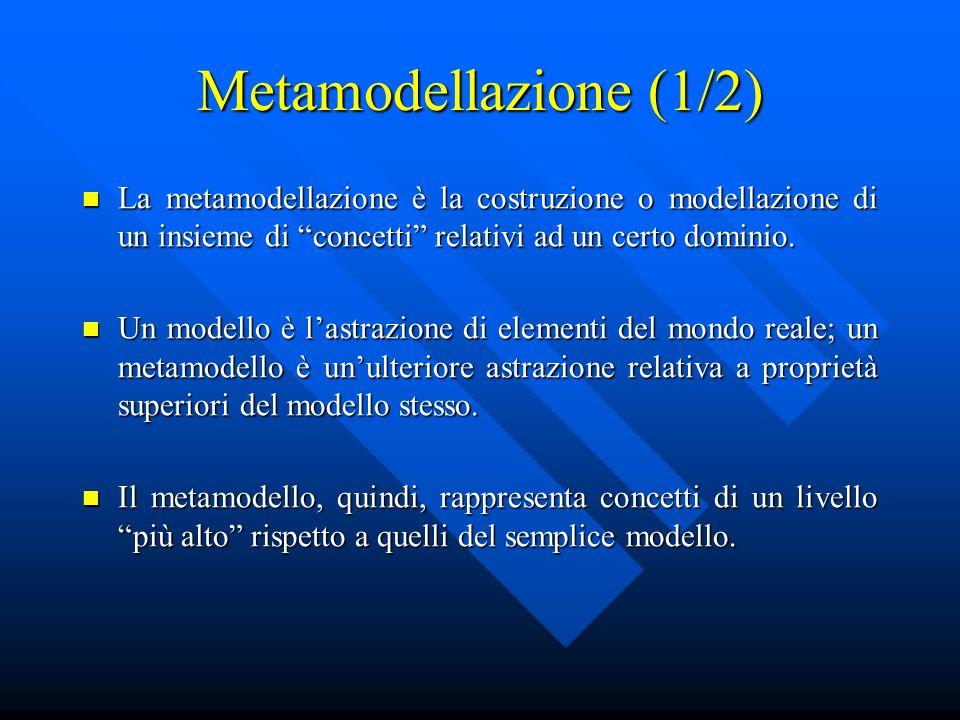 Metamodellazione (1/2) La metamodellazione è la costruzione o modellazione di un insieme di concetti relativi ad un certo dominio.