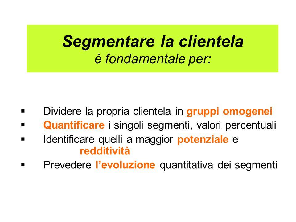 Segmentare la clientela è fondamentale per:  Dividere la propria clientela in gruppi omogenei  Quantificare i singoli segmenti, valori percentuali  Identificare quelli a maggior potenziale e redditività  Prevedere l'evoluzione quantitativa dei segmenti