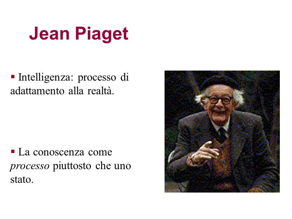 Jean Piaget  Intelligenza: processo di adattamento alla realtà.  La conoscenza come processo piuttosto che uno stato.