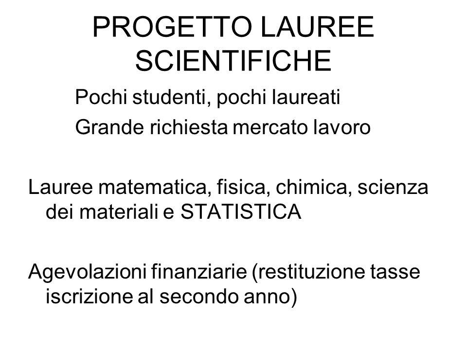 Università degli Studi di Palermo – Facoltà di Economia Corso di Laurea in: Statistica e Informatica per la Gestione e l'Analisi dei Dati http://dssm.unipa.it/sigadhttp://dssm.unipa.it/sigade-mail:sigad@dssm.unipa.it