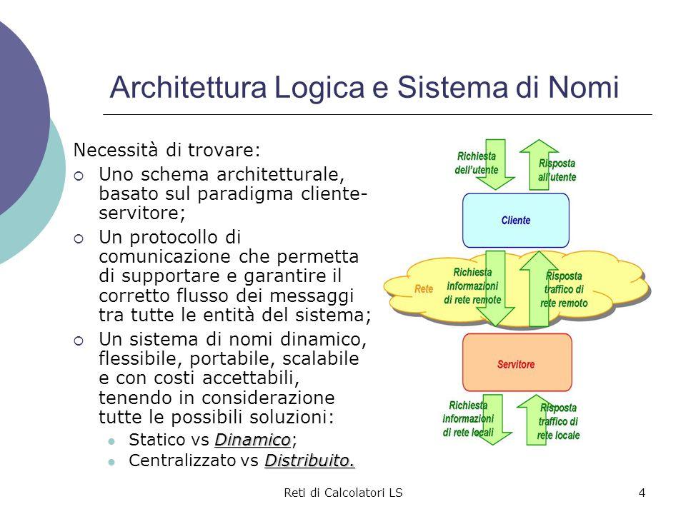 Reti di Calcolatori LS4 Architettura Logica e Sistema di Nomi Necessità di trovare:  Uno schema architetturale, basato sul paradigma cliente- servito