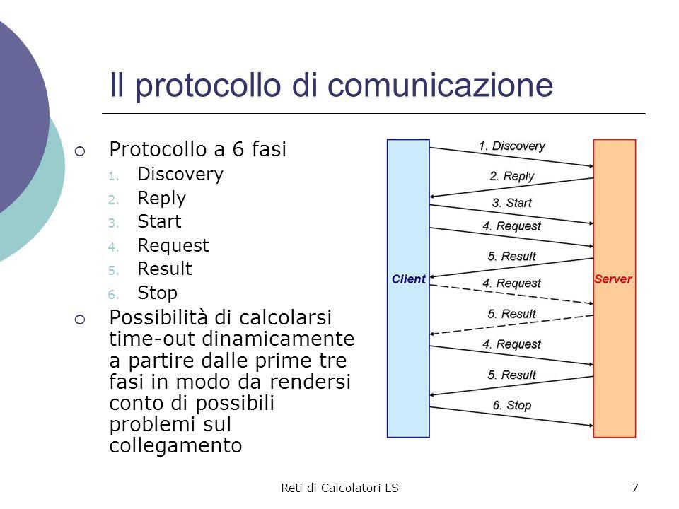 Reti di Calcolatori LS7 Il protocollo di comunicazione  Protocollo a 6 fasi 1. Discovery 2. Reply 3. Start 4. Request 5. Result 6. Stop  Possibilità