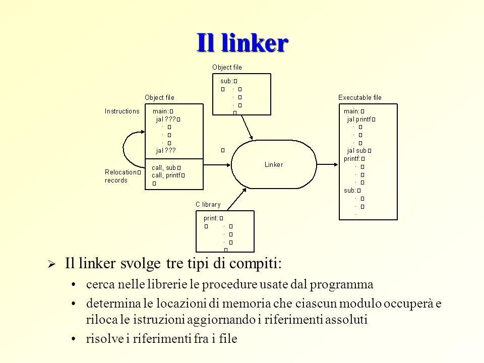 Il linker  Il linker svolge tre tipi di compiti: cerca nelle librerie le procedure usate dal programma determina le locazioni di memoria che ciascun modulo occuperà e riloca le istruzioni aggiornando i riferimenti assoluti risolve i riferimenti fra i file