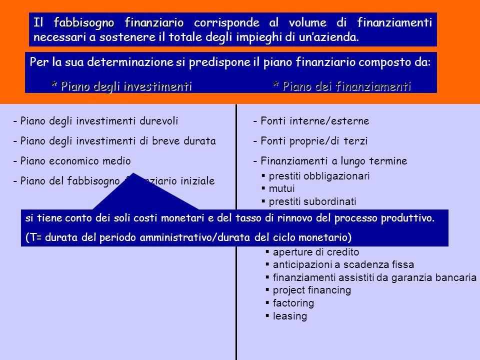 fabbisogno finanziario Il fabbisogno finanziario corrisponde al volume di finanziamenti necessari a sostenere il totale degli impieghi di un'azienda.
