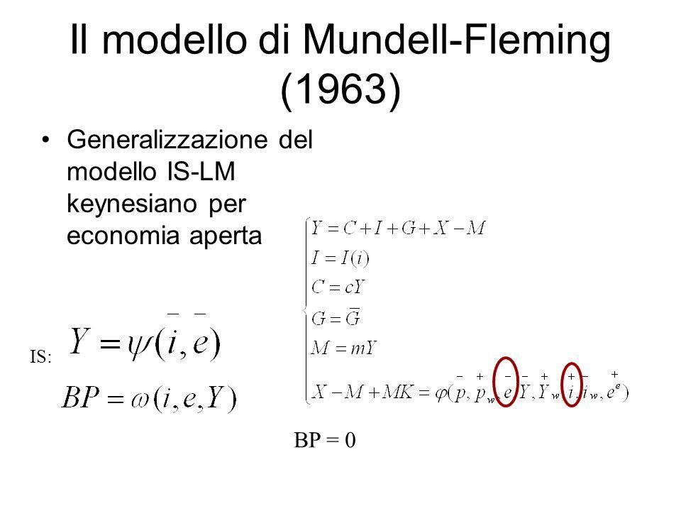 Il modello di Mundell-Fleming (1963) Generalizzazione del modello IS-LM keynesiano per economia aperta BP = 0 IS: