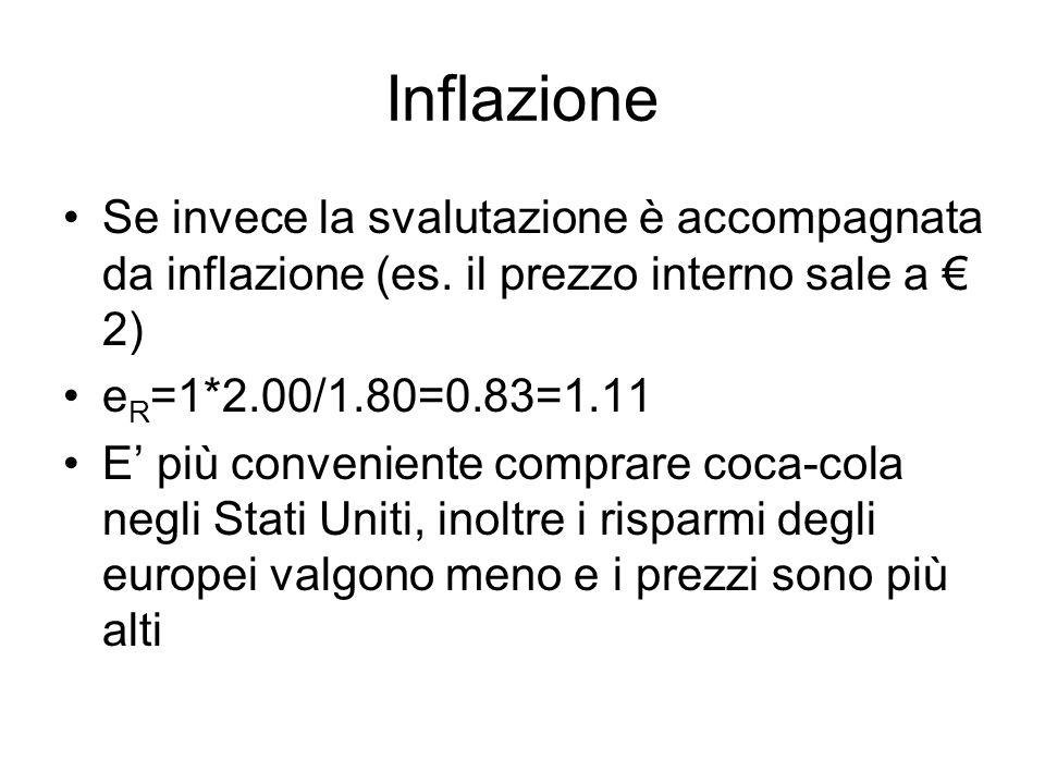 Inflazione Se invece la svalutazione è accompagnata da inflazione (es.