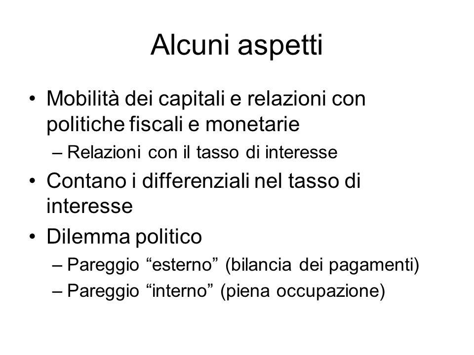 Funzionamento della svalutazione P Y AS AD Y*Y* P0P0 AS lp X-M=0 E Deficit commerciale, disoccupazione,