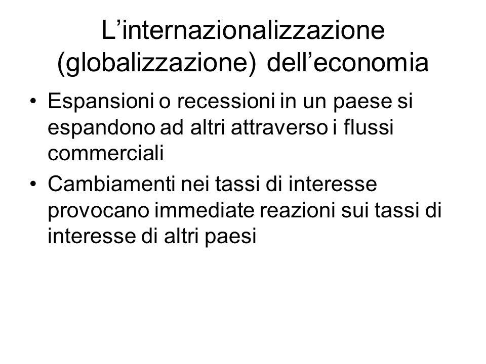 L'internazionalizzazione (globalizzazione) dell'economia Espansioni o recessioni in un paese si espandono ad altri attraverso i flussi commerciali Cambiamenti nei tassi di interesse provocano immediate reazioni sui tassi di interesse di altri paesi