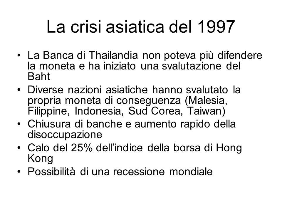La crisi asiatica del 1997 La Banca di Thailandia non poteva più difendere la moneta e ha iniziato una svalutazione del Baht Diverse nazioni asiatiche hanno svalutato la propria moneta di conseguenza (Malesia, Filippine, Indonesia, Sud Corea, Taiwan) Chiusura di banche e aumento rapido della disoccupazione Calo del 25% dell'indice della borsa di Hong Kong Possibilità di una recessione mondiale