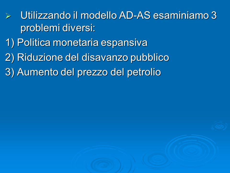  Utilizzando il modello AD-AS esaminiamo 3 problemi diversi: 1) Politica monetaria espansiva 2) Riduzione del disavanzo pubblico 3) Aumento del prezz