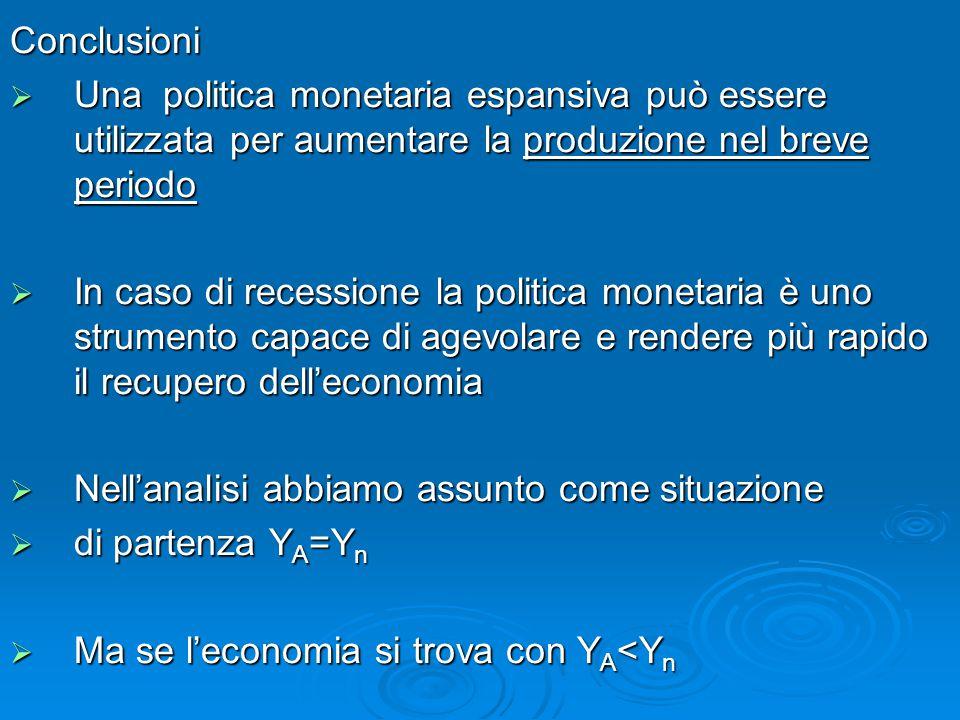 Conclusioni  Una politica monetaria espansiva può essere utilizzata per aumentare la produzione nel breve periodo  In caso di recessione la politica