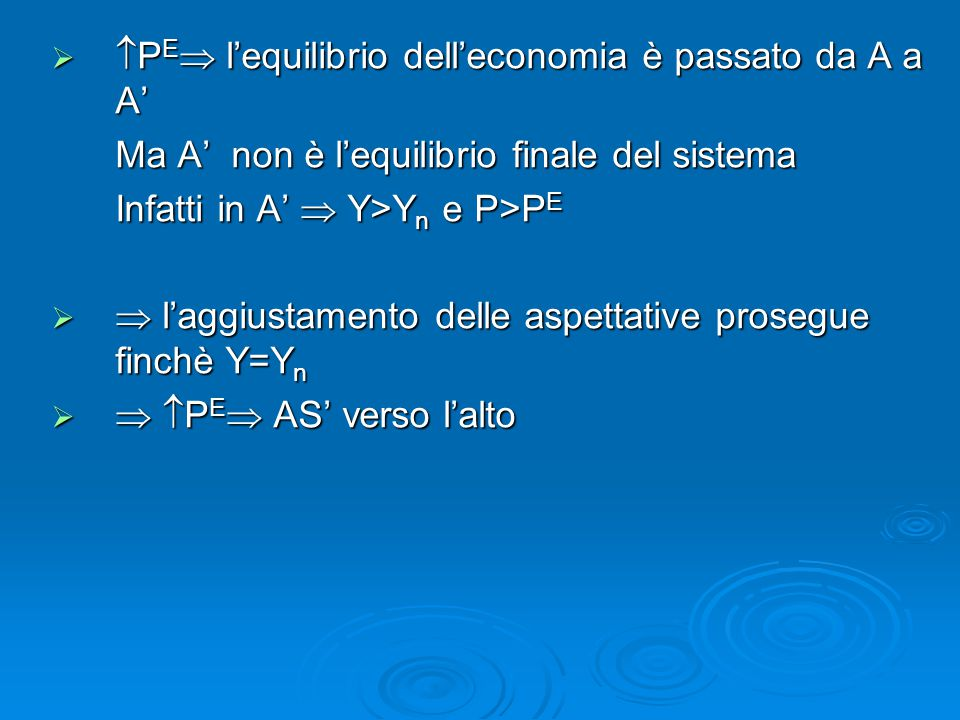 i i A'' iAiA A'' A Y A'' YAYA IS LM LM'' LM' Effetti di medio della politica monetaria Graduale  P  graduale  M S /P  graduale spostamento della LM verso sinistra Y Nel punto A''  Y=Y n  P E =P  P si arresta  lo spostamento della LM si interrompe Punto A''  Equilibrio di medio periodo Durante la transizione  Y  i