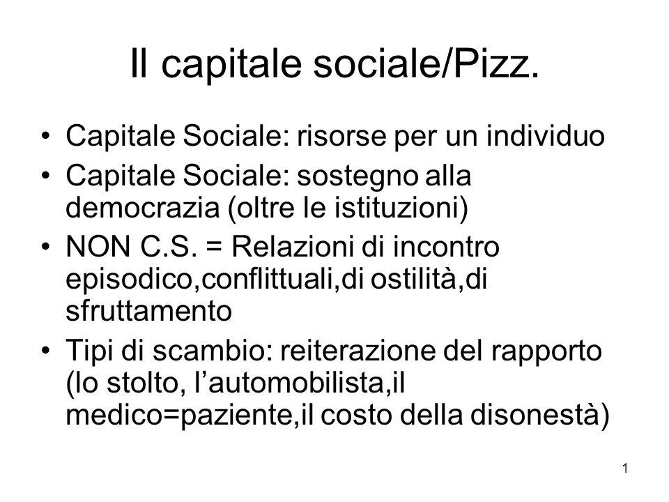 1 Il capitale sociale/Pizz. Capitale Sociale: risorse per un individuo Capitale Sociale: sostegno alla democrazia (oltre le istituzioni) NON C.S. = Re