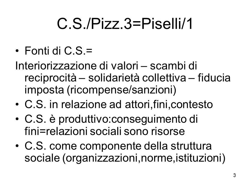 3 C.S./Pizz.3=Piselli/1 Fonti di C.S.= Interiorizzazione di valori – scambi di reciprocità – solidarietà collettiva – fiducia imposta (ricompense/sanzioni) C.S.