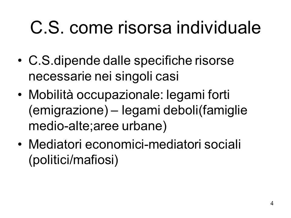 4 C.S. come risorsa individuale C.S.dipende dalle specifiche risorse necessarie nei singoli casi Mobilità occupazionale: legami forti (emigrazione) –