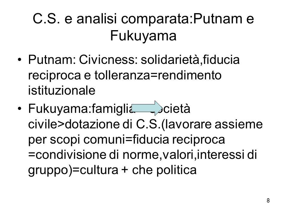 8 C.S. e analisi comparata:Putnam e Fukuyama Putnam: Civicness: solidarietà,fiducia reciproca e tolleranza=rendimento istituzionale Fukuyama:famiglia