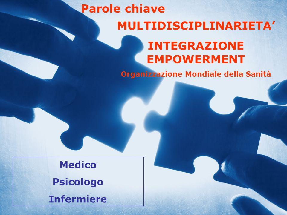 Parole chiave MULTIDISCIPLINARIETA' INTEGRAZIONE EMPOWERMENT Organizzazione Mondiale della Sanità Medico Psicologo Infermiere