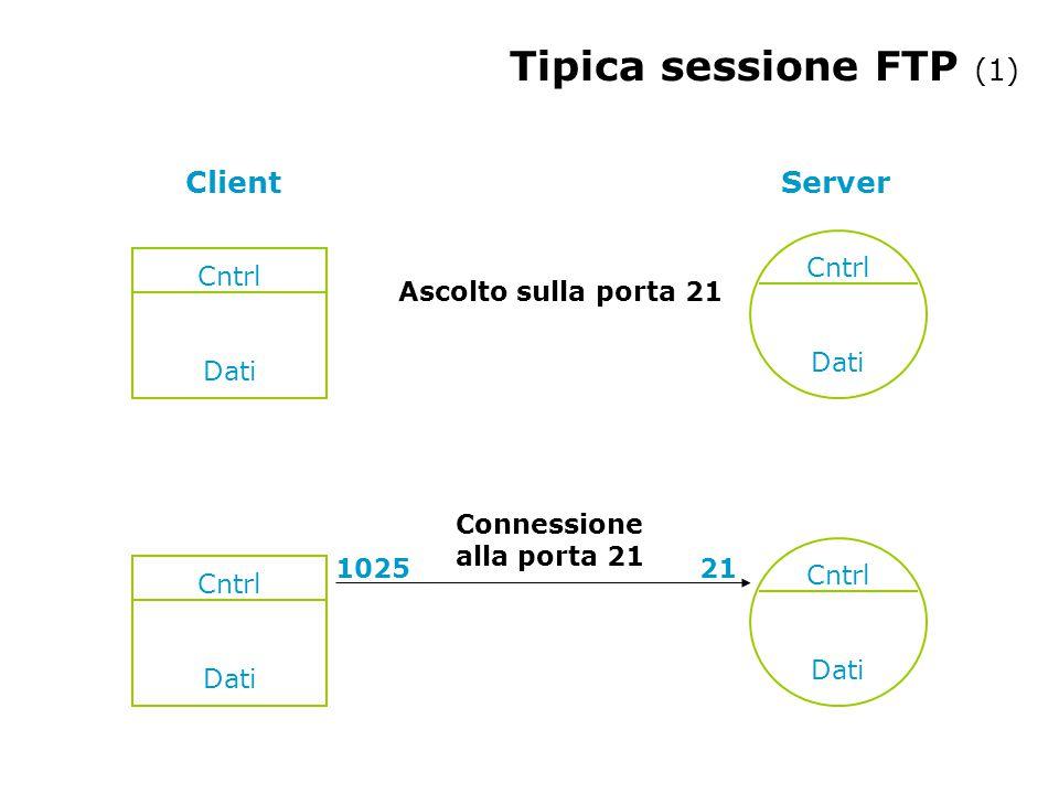 Tipica sessione FTP (1) Cntrl Dati Cntrl Dati Cntrl Dati Cntrl Dati Client Server Ascolto sulla porta 21 Connessione alla porta 21 1025 21