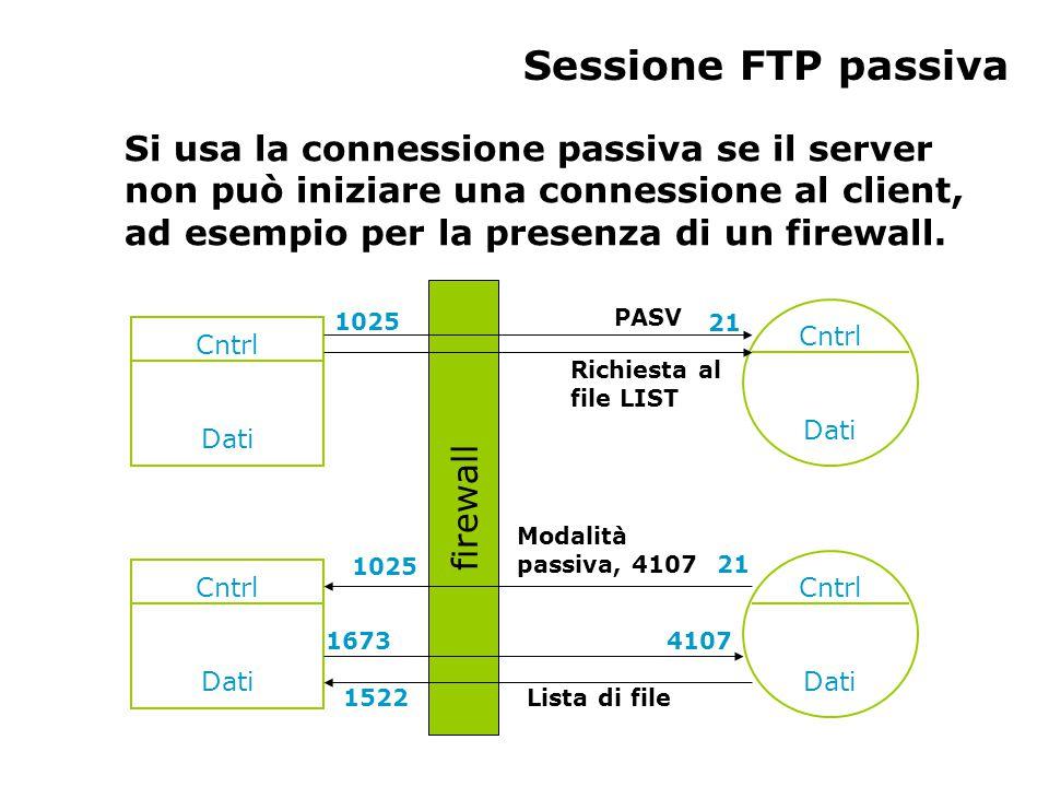 Sessione FTP passiva Cntrl Dati Cntrl Dati Cntrl Dati PASV 1025 21 Modalità passiva, 4107 1025 21 Cntrl Dati 1522Lista di file Richiesta al file LIST