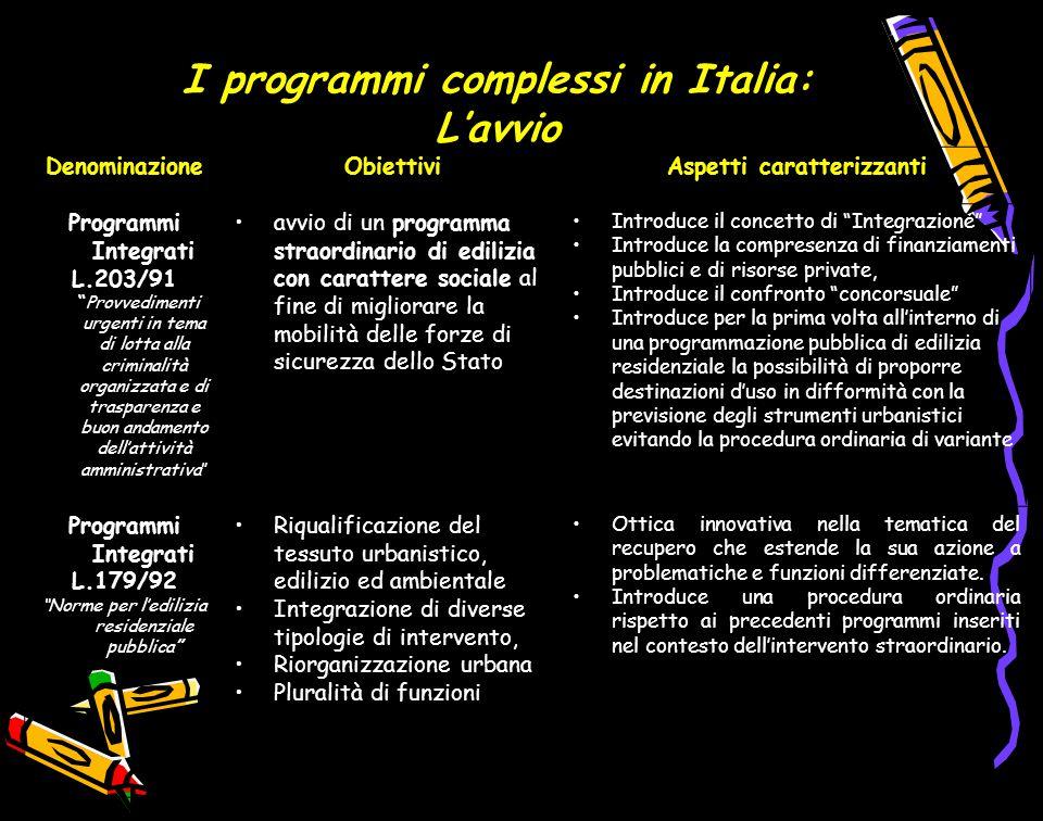 """DenominazioneObiettiviAspetti caratterizzanti Programmi Integrati L.203/91 """"Provvedimenti urgenti in tema di lotta alla criminalità organizzata e di t"""