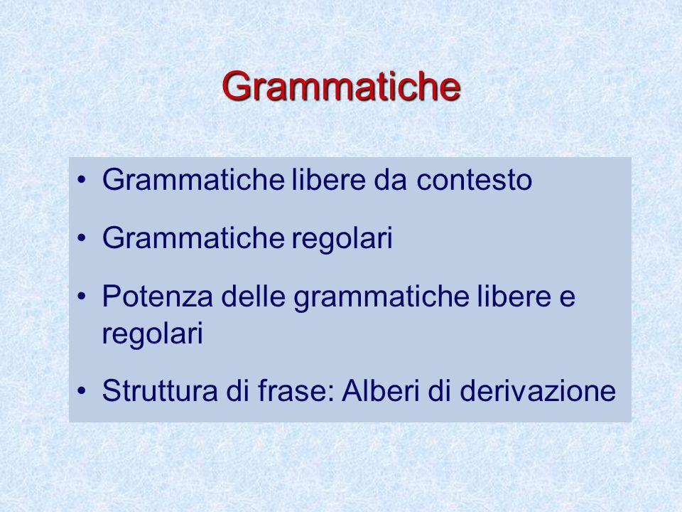 Esempio di Grammatica Vediamo come può essere definita una grammatica per i numeri: <{0,1,2,3,4,5,6,7,8,9,+,-,E,.}, {cifra, nat, int,fract,exp,num}, num, {cifra::=0|1|2|3|4|5|6|7|8|9, nat ::= cifra cifra*, int::= ([+|-]) nat, fract::= int.nat, exp::= fract E int, num::= nat | fract | exp>
